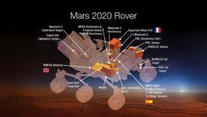 NASAs Mars Rover 2020 er utstyrt med en radar utviklet av Forsvarets Forskningsinstitutt.